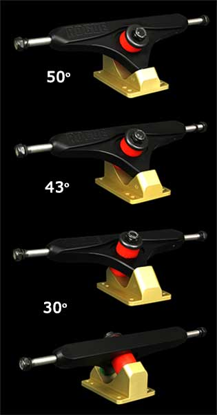 Rogue Trucks @ Sk8Kings.com